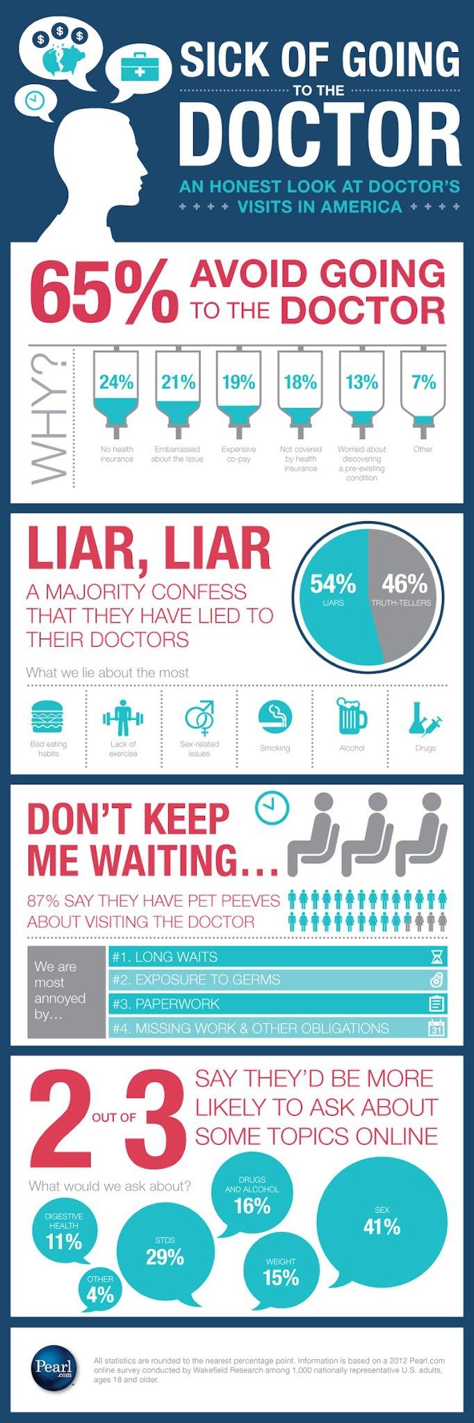 Infographic regarding why patients don't like going to the doctor's office.